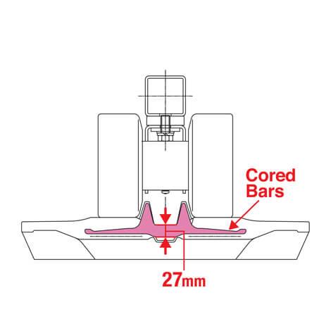 enhanced core d bars